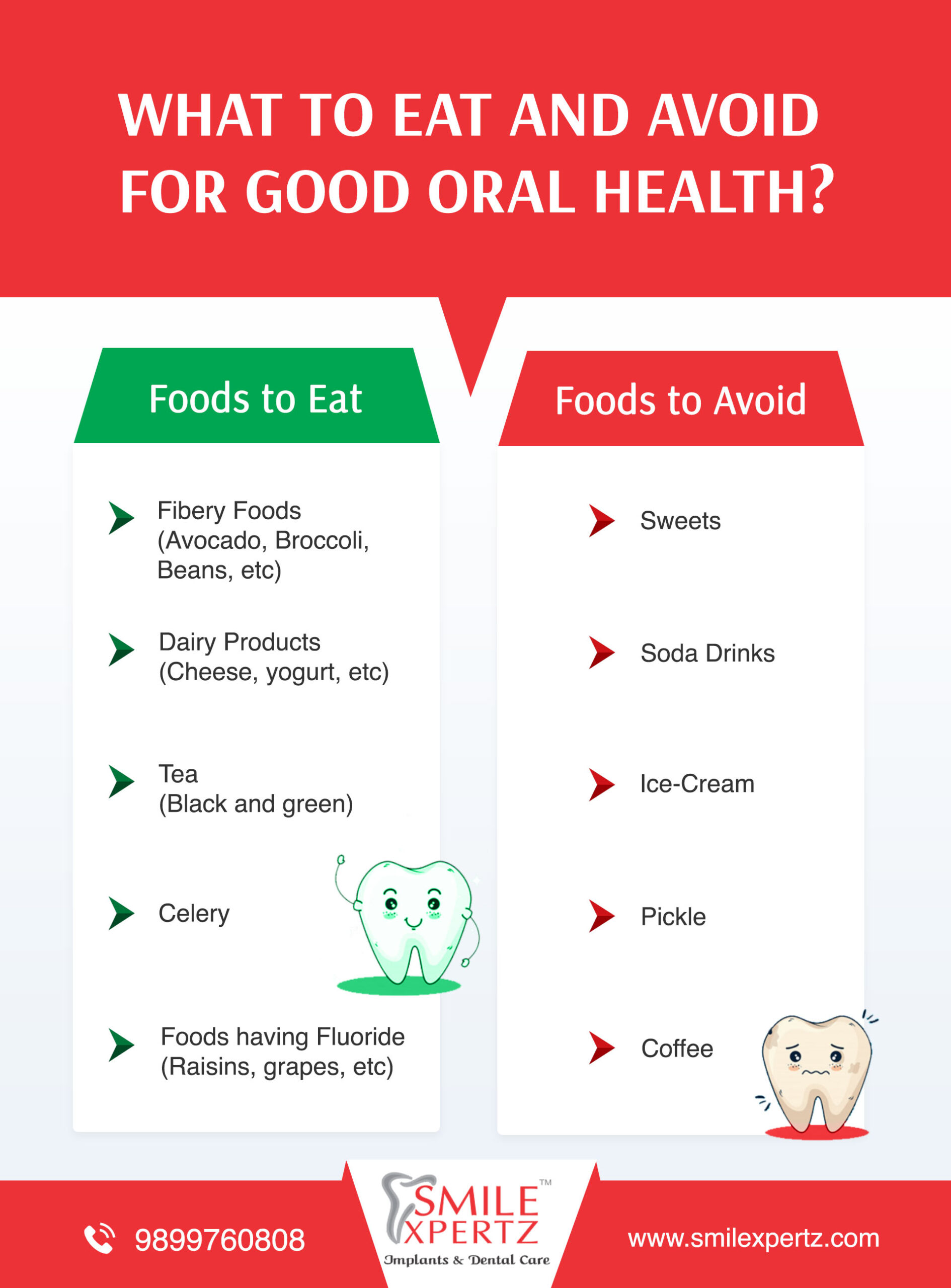 What to eat and avoid for Good Oral Health